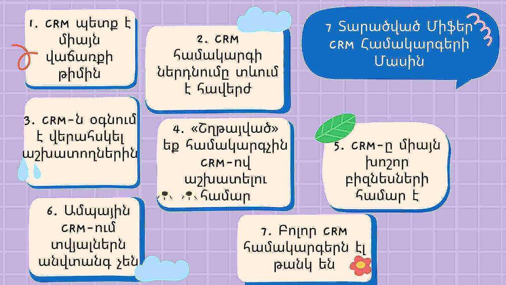 միֆեր CRM համակարգերի մասին