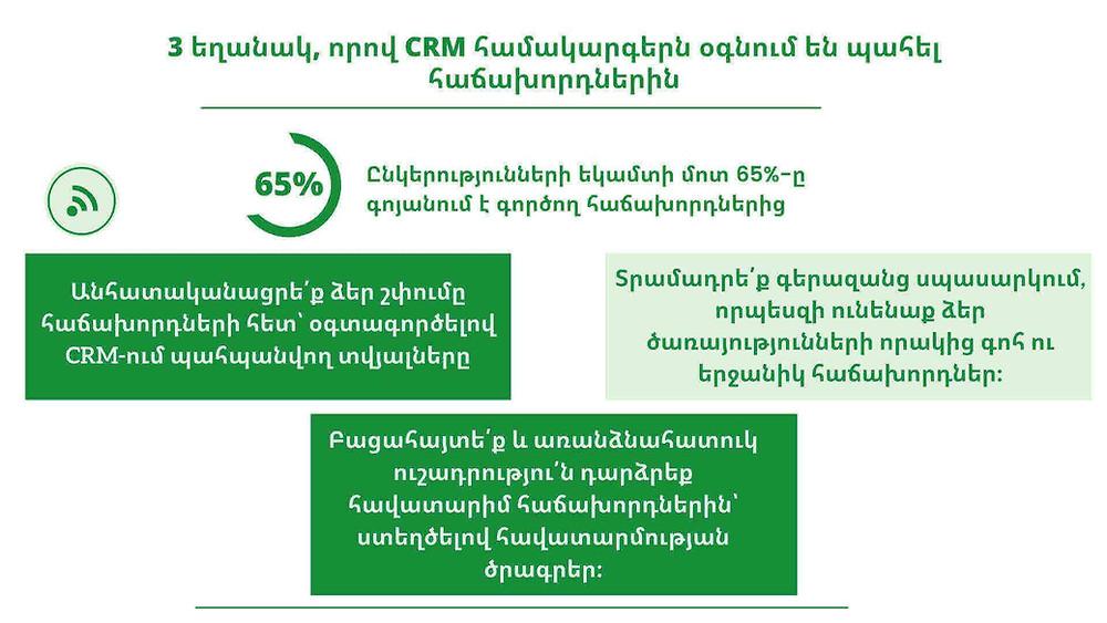 CRM համակարգերն օգնում են պահել հաճախորդներին