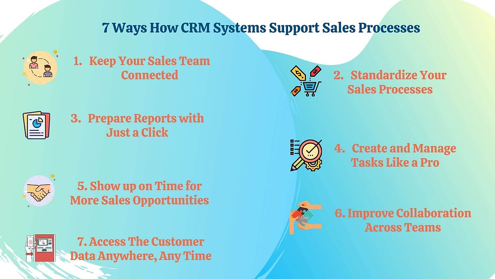 7 ways how CRM systems support sales