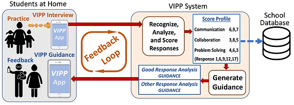 VIPP figure.png