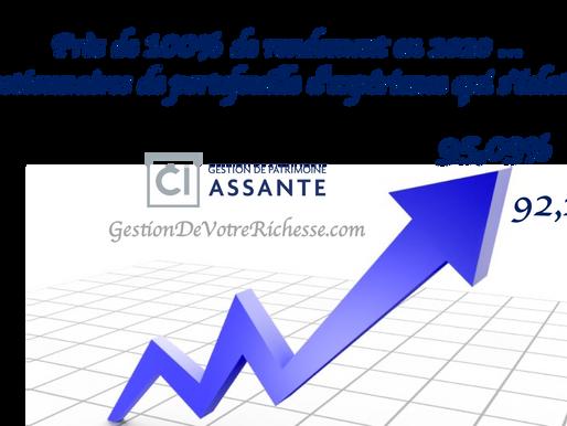 Près de 100% de rendement en 2020 … 2 gestionnaires de portefeuille d'expérience qui s'éclatent !