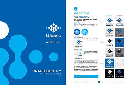 Sony Audiokinetic Wwise Branding Book