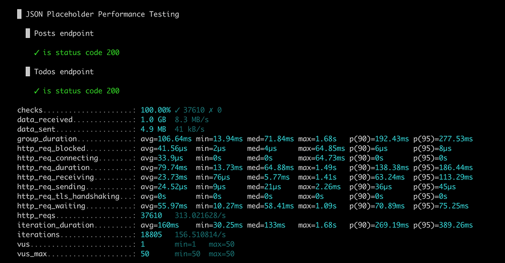 Screenshot of k6 terminal showing test results with grouped scenarios.