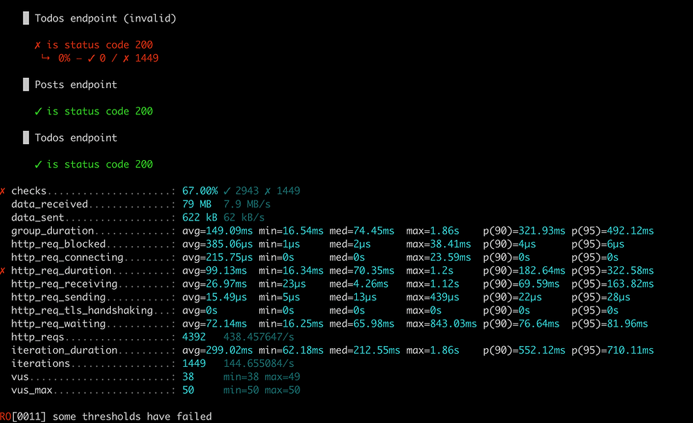 Screenshot of a terminal window showing some failures on the k6 test