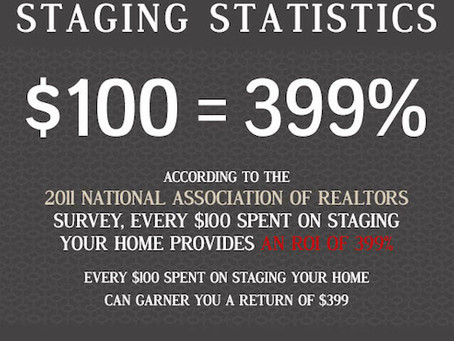 Colorado's #1 Luxury Home Staging Co