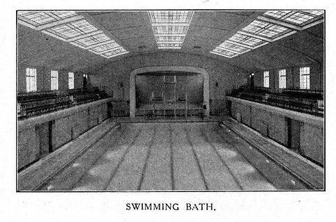 Sutton Public Bath, Throwley Road. Swimming History