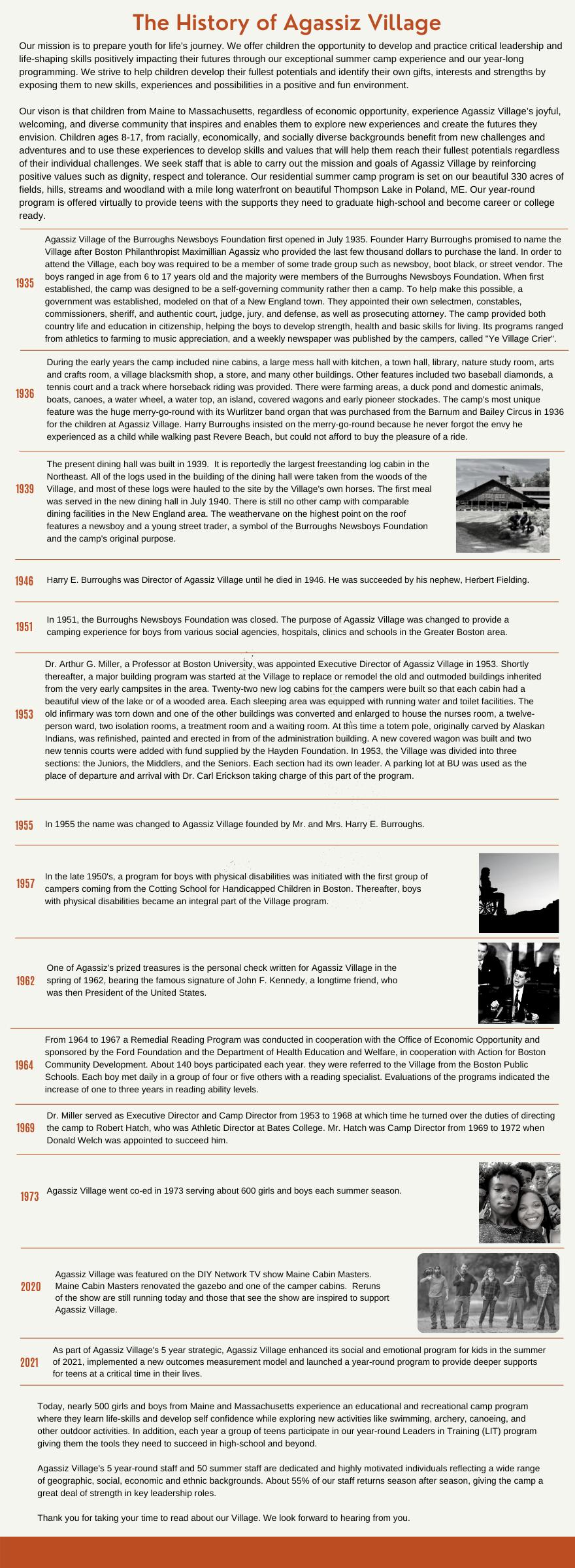 Agassiz Village  History Timeline.png