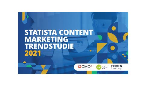 Content Marketing Studie 2021