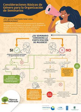 Consideraciones Basicas de Gendero para