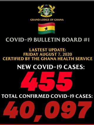 Bulletin Board statistics