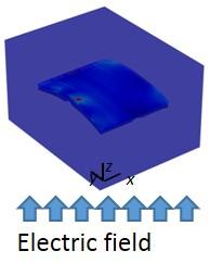 Origami-bifold-electric