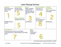 LCC - Lean Change Canvas