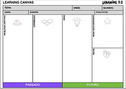 Learning Canvas