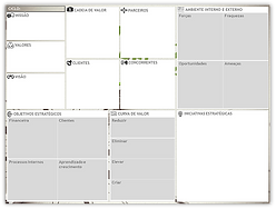Strategy Model Canvas