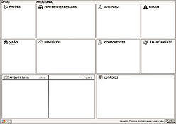 Program Model Canvas