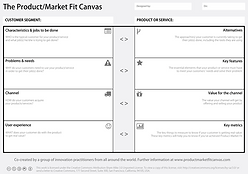 PMFC - Product/Market Fit Canvas
