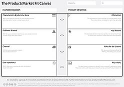 PMFC - Product/Market Fit Canvas