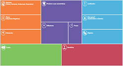 Project Business Canvas