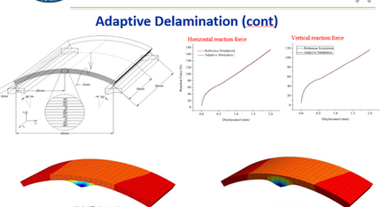 Adaptive Delamination by S-method