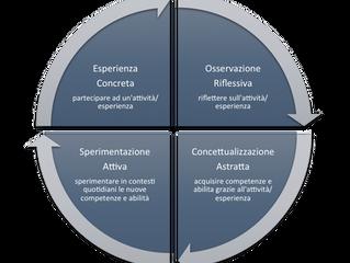 La Formazione Esperienziale per le aziende