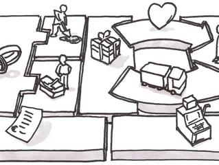 CONVEGNO: Il Business Model Canvas come strumento di analisi organizzativa