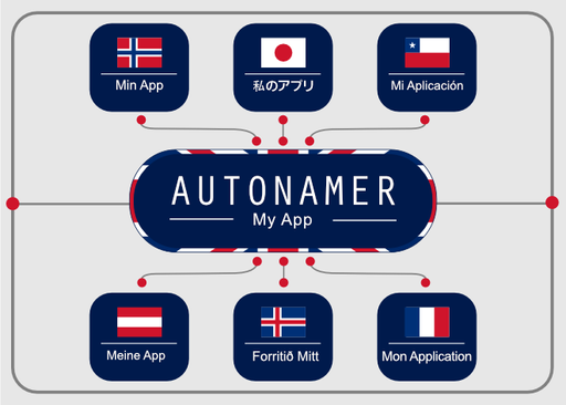 autonamer-unity-tool.png