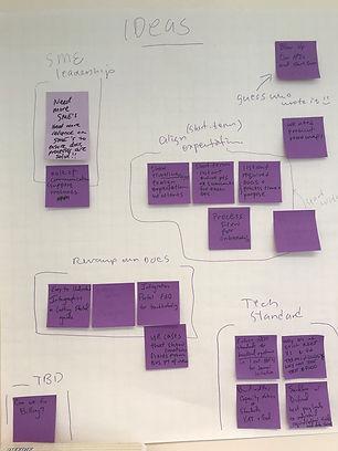 Ideas Backlog.jpg