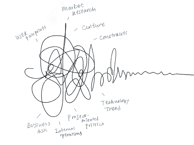 My Process.png