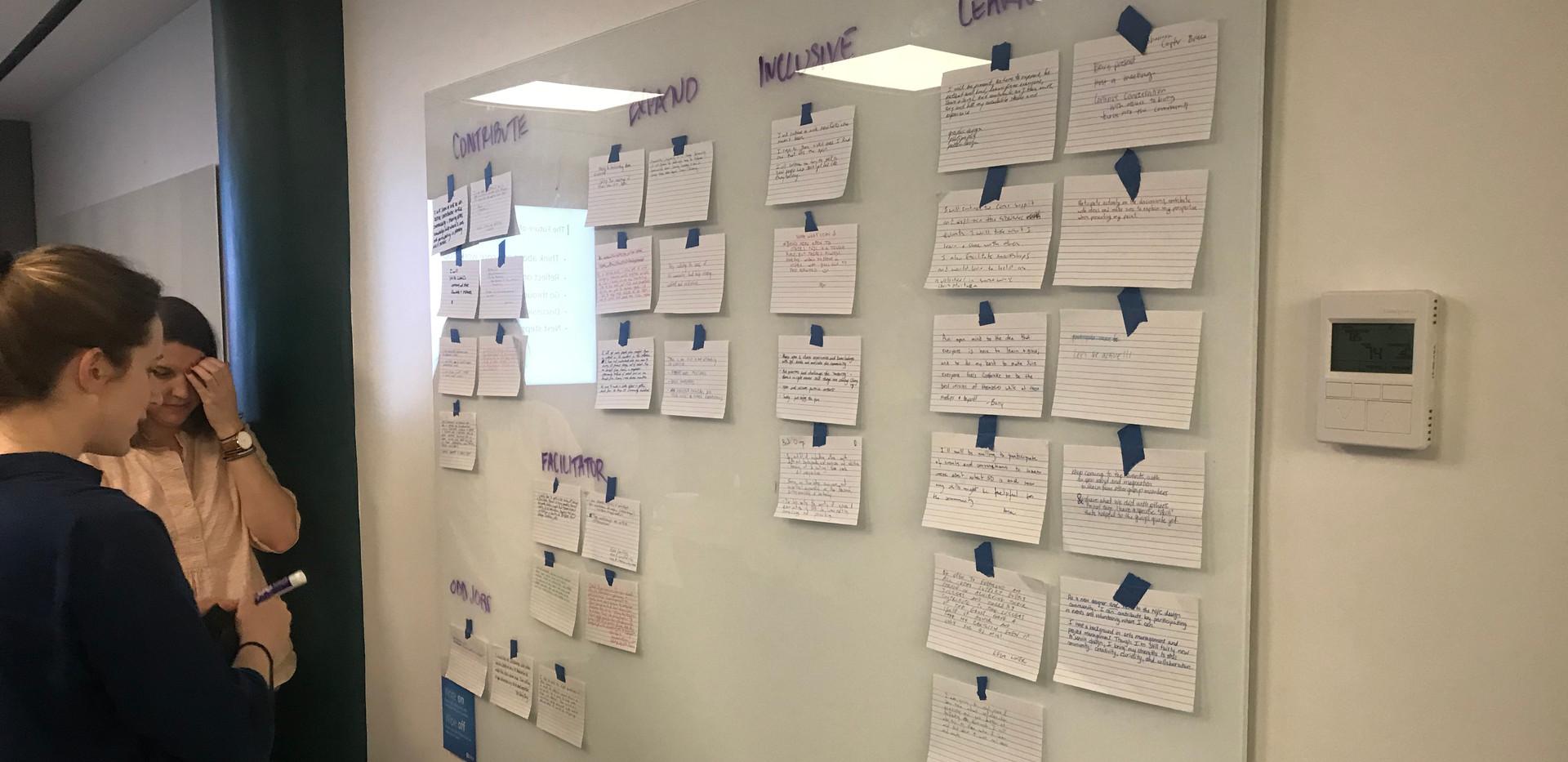 Core Team Synthesizing Community Needs