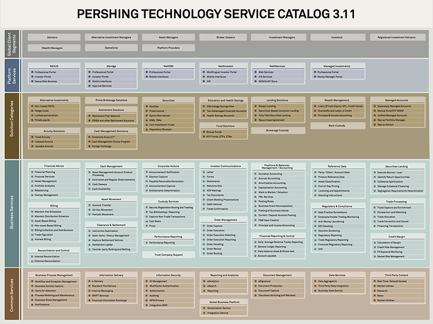 Service Catalog.png
