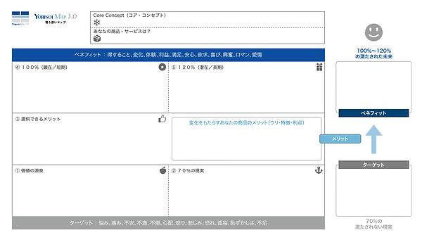 寄り添いマップ3.0.png