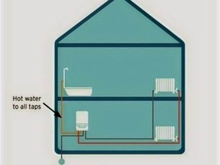 WHICH TYPE OF BOILER IS BEST?