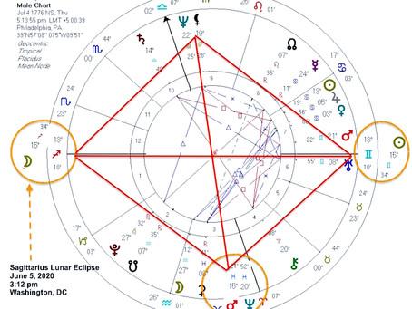 Truth or Die - Sagittarius Lunar Eclipse