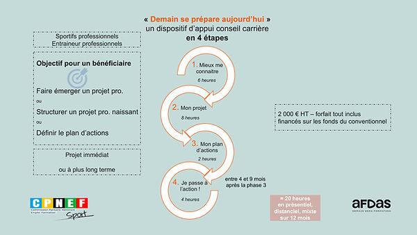 Schéma-de-l'appui-conseil-en-4-étapes-.j