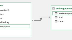 Power Pivot als quickscan voor dataoplossingen