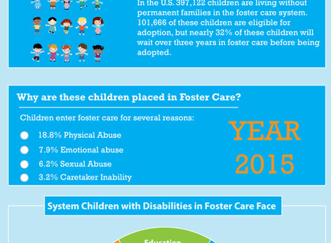 Understanding the Outcomes of Foster Care