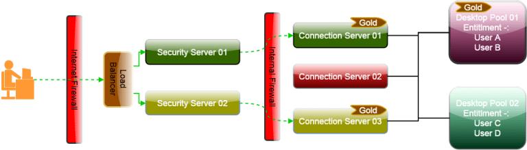 tag01_SecurityServer
