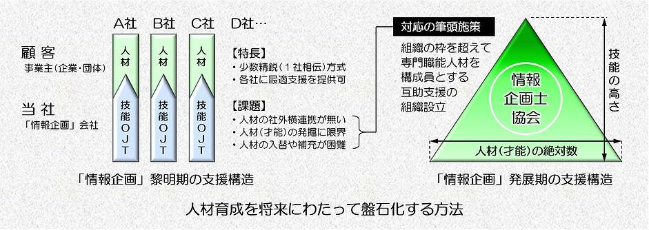 図_協働体制D_02.jpg