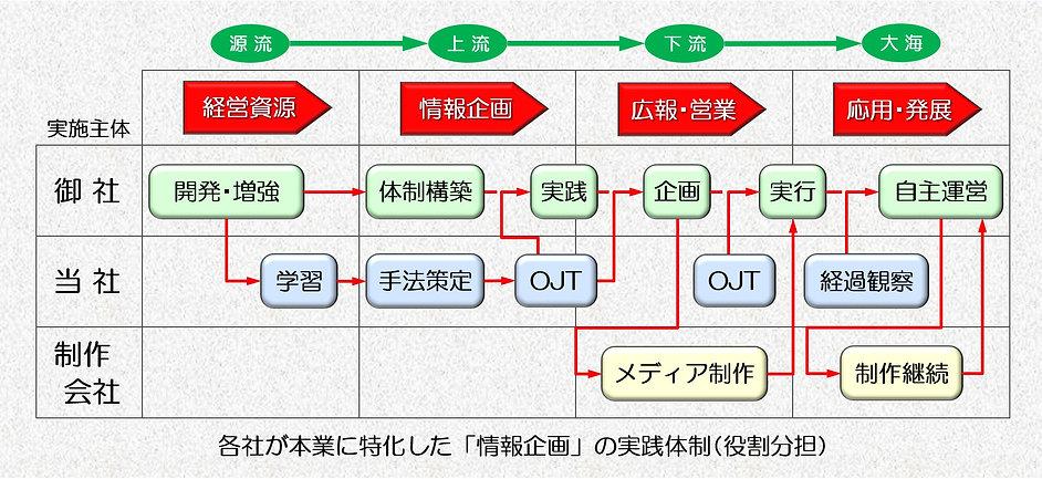 図_実践体制_02.jpg