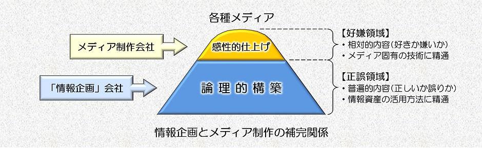 図_協働体制C.jpg