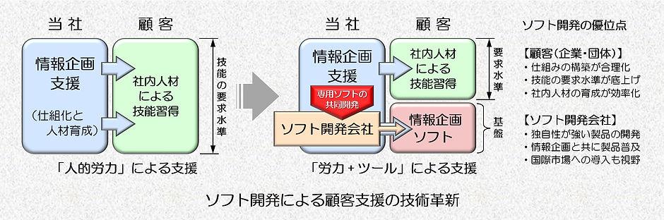 図_協働体制B.jpg