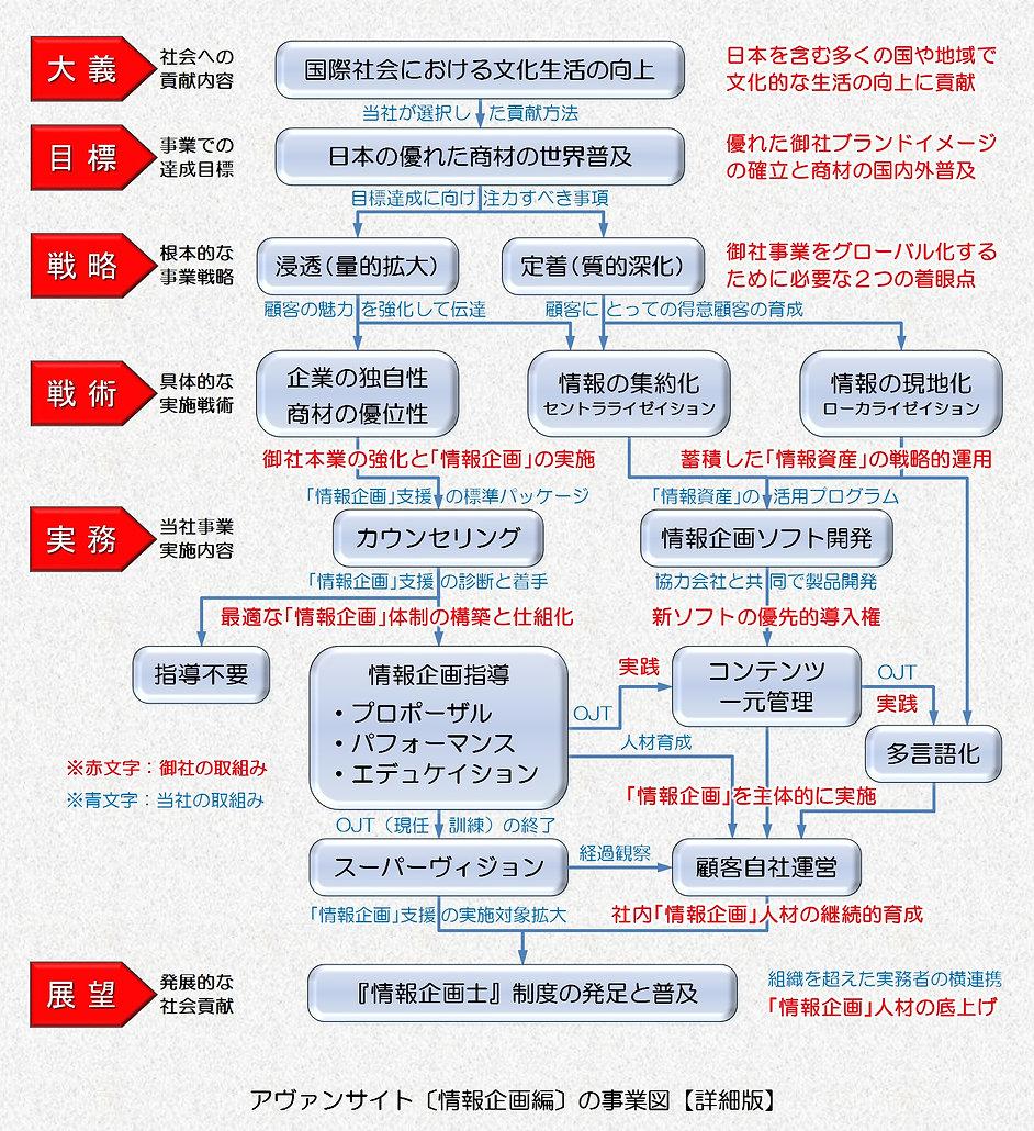 図_事業図詳細版_02.jpg