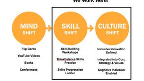 FutureReady: Urgent10 Key Work Skills: