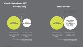 Buying a Design Thinking Workshop?