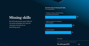 McKinsey: Missing Innovation Skills