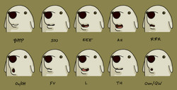 Dog_Mouthchart