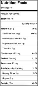 Mushroom Chicken Nutrition