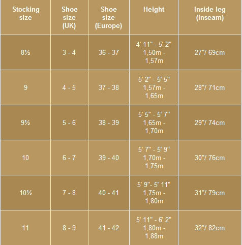 Crossdresser Stockings Chart