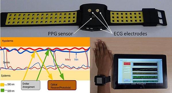 Wrist Worn Optical Heart Rate Monitor.jp