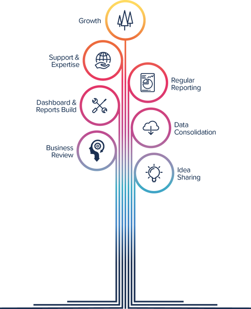 flower tree and titles.png